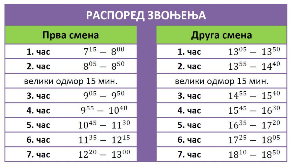 raspored-zvonjenja-psh-skola